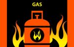 Причины и последствия взрыва газового баллона