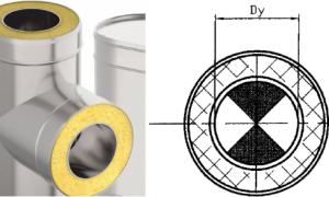 Монтаж и установка трубы дымохода: для дома или котельной(схемы,чертежи)