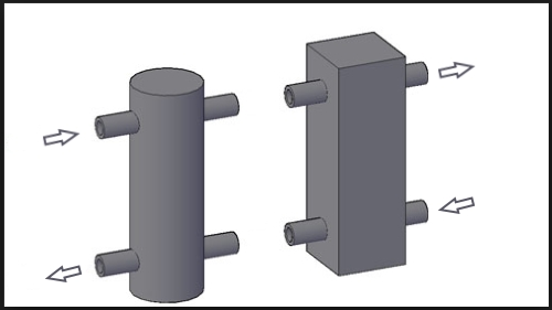 Гидрострелка для отопления
