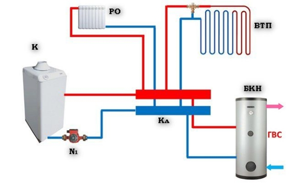 Схема двухконтурной системы отопления