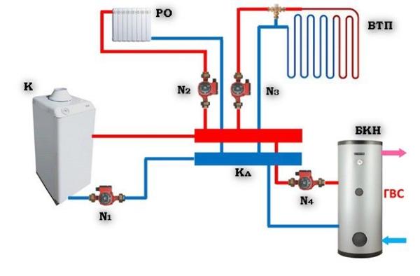 Система отопления с несколькими насосами