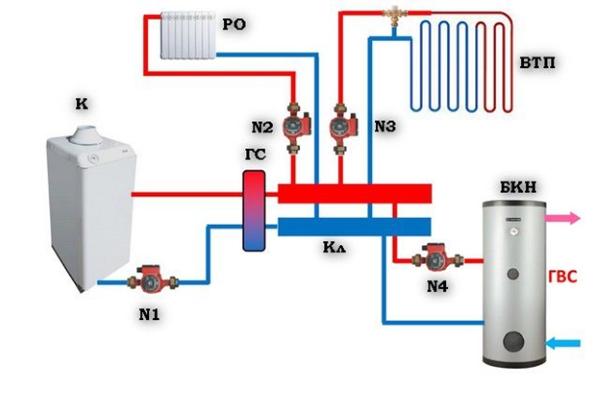 Отопление с разделителем