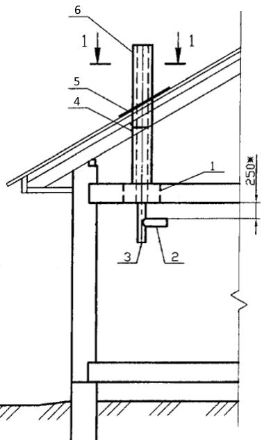 Внутренний дымоход из труб