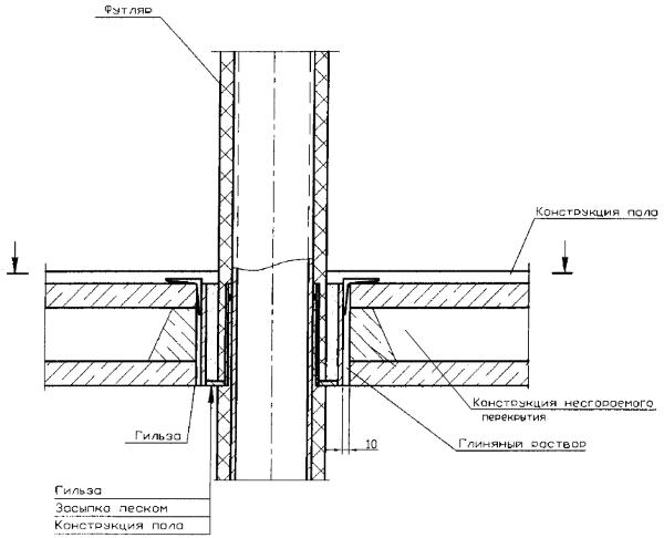 Чертёж прохода дымохода через несгораемое перекрытие пол (потолок)