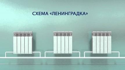 Радиаторы подключение Ленинградка