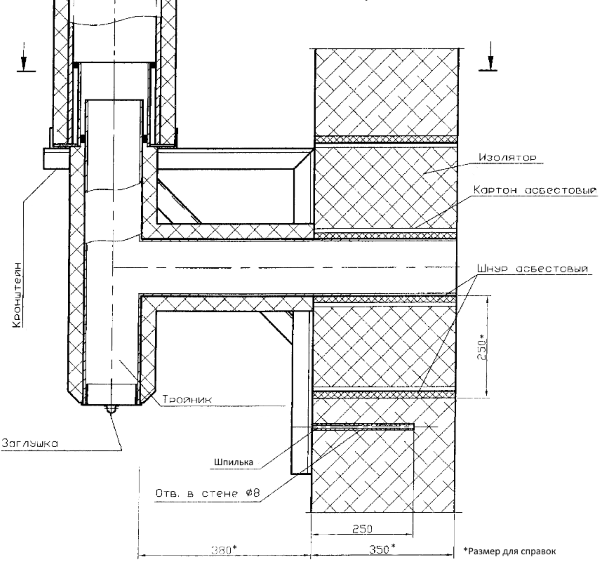 Крепление дымохода к стене размеры отопление от трубы дымохода медными трубами